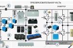 Обзор элементной базы от TDK-EPCOS для применения в устройствах силовой электроники