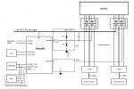 Новое решение от компании IC+ - PoE PSE контроллер IP808AR на 8 портов.