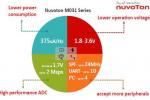 Новая линейка микроконтроллеров M031 от Nuvoton.