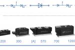 Компания TECHSEM начала серийное производство силовых тиристорных модулей на 2000А.