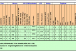 Новая линейка МК N9H20 на базе ядра ARM9 для решений HMI с графической библиотекой emWin