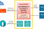 Новая линейка микроконтроллеров NUC98R на базе ядра ARM9 для решений промышленной автоматизации от компании Nuvoton