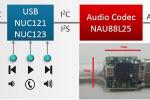 Подключение наушников через USB – новое решение от Nuvoton