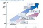 Новые импульсные LAN-трансформаторы серии ALT от компании TDK