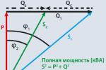 Элементная база для построения систем компенсации реактивной мощности (коррекции коэффициента мощности) от TDK-EPCOS