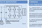 Конденсаторы CeraLink от TDK для стабилизации напряжения в звене постоянного тока