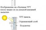 Компания Ай-Си Контракт представляет TFT индикаторы, хорошо читаемые на солнце