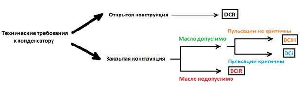 osobennosti MKK kondensatorov
